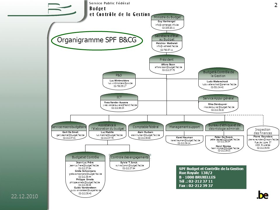 Ministre du Budget Guy Vanhengel. info@vanhengel.info.be. Secrétaire d'Etat. au Budget. 02-209.28.11.