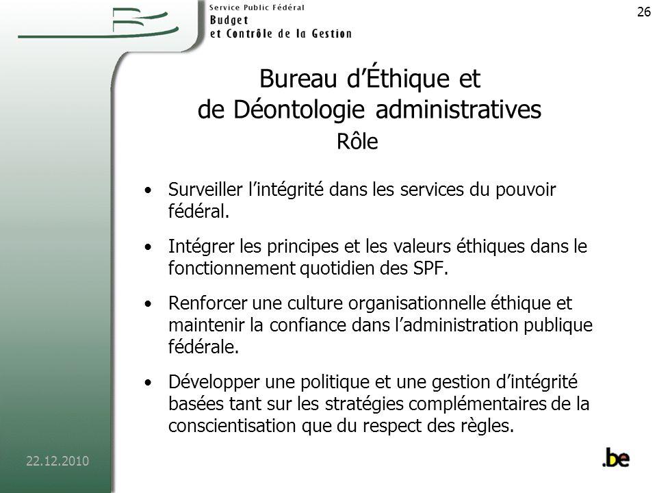 Bureau d'Éthique et de Déontologie administratives Rôle