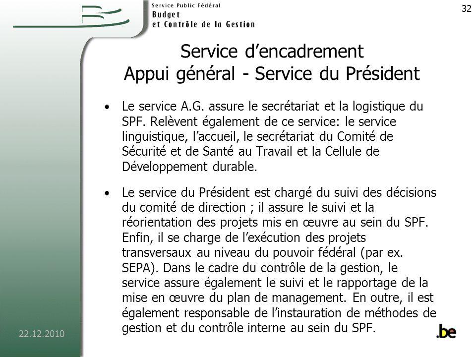 Service d'encadrement Appui général - Service du Président