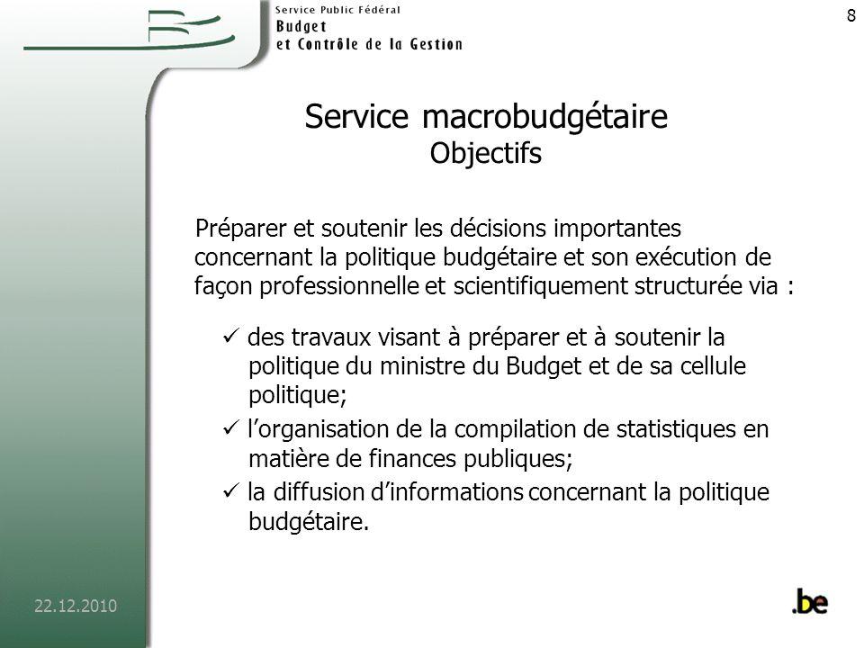 Service macrobudgétaire Objectifs