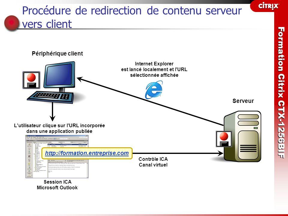 Procédure de redirection de contenu serveur vers client