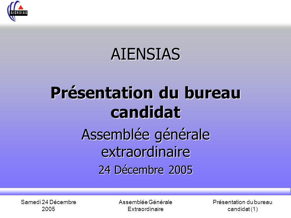 AIENSIAS Présentation du bureau candidat