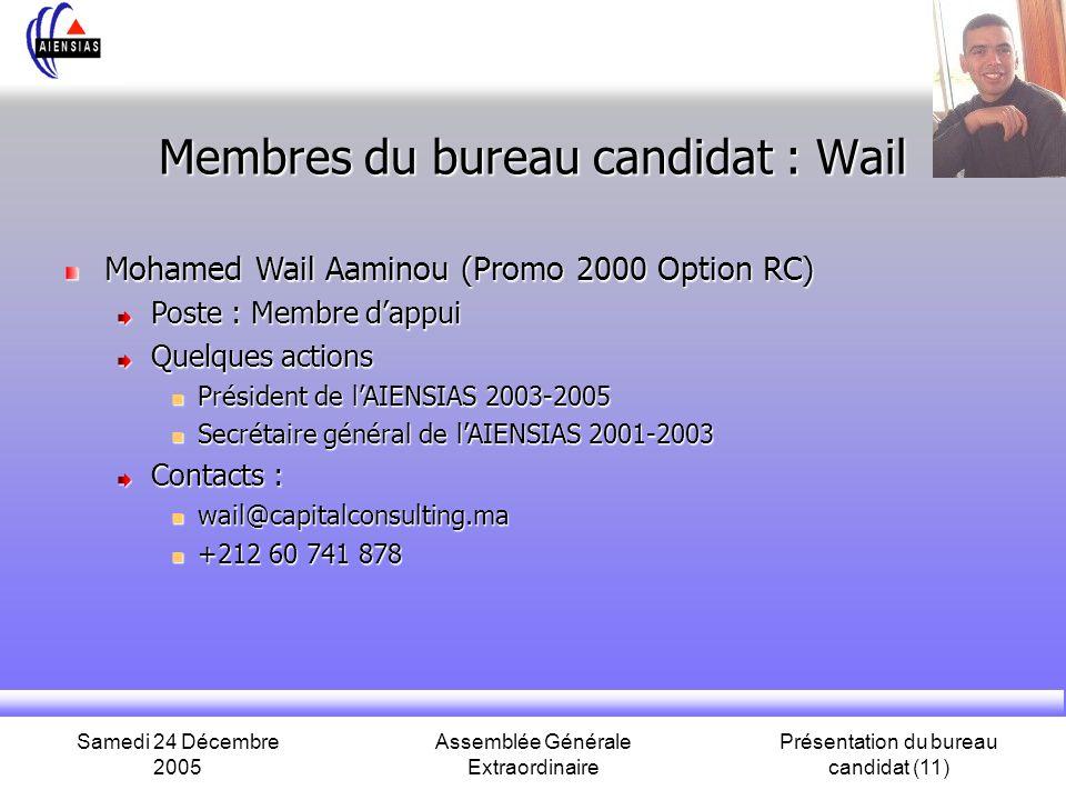 Membres du bureau candidat : Wail