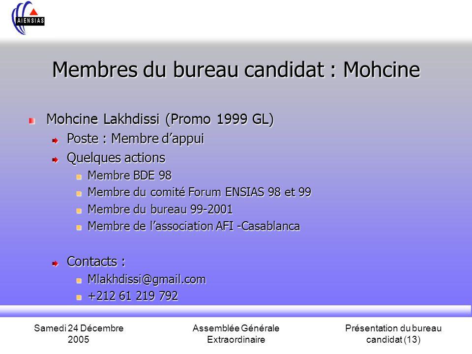 Membres du bureau candidat : Mohcine