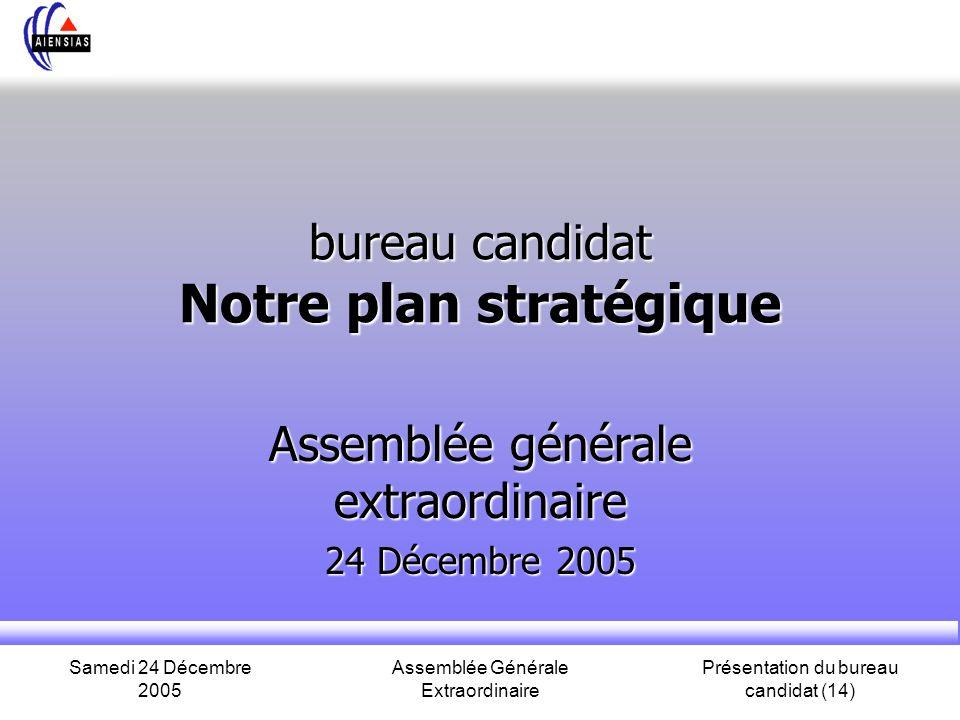 bureau candidat Notre plan stratégique