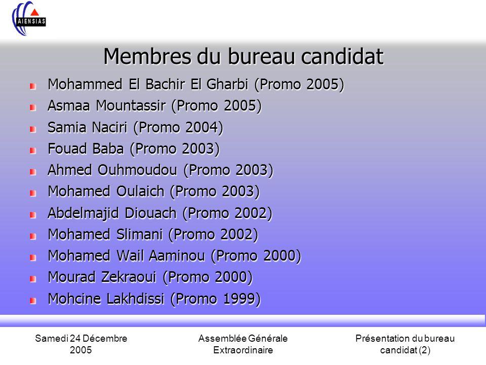 Membres du bureau candidat