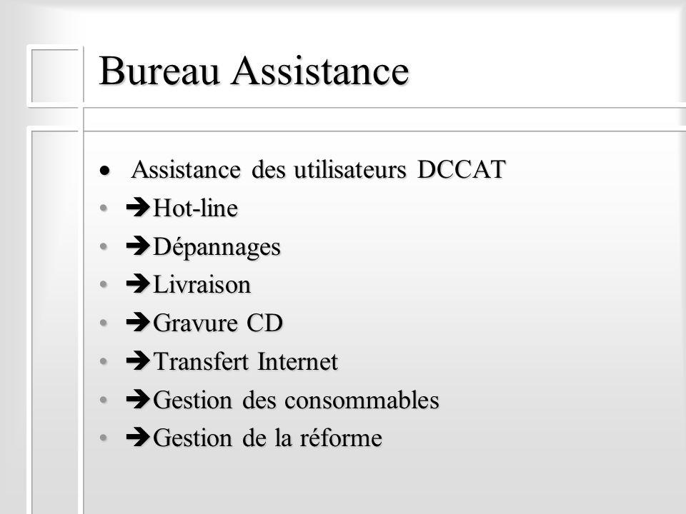 Bureau Assistance · Assistance des utilisateurs DCCAT Hot-line