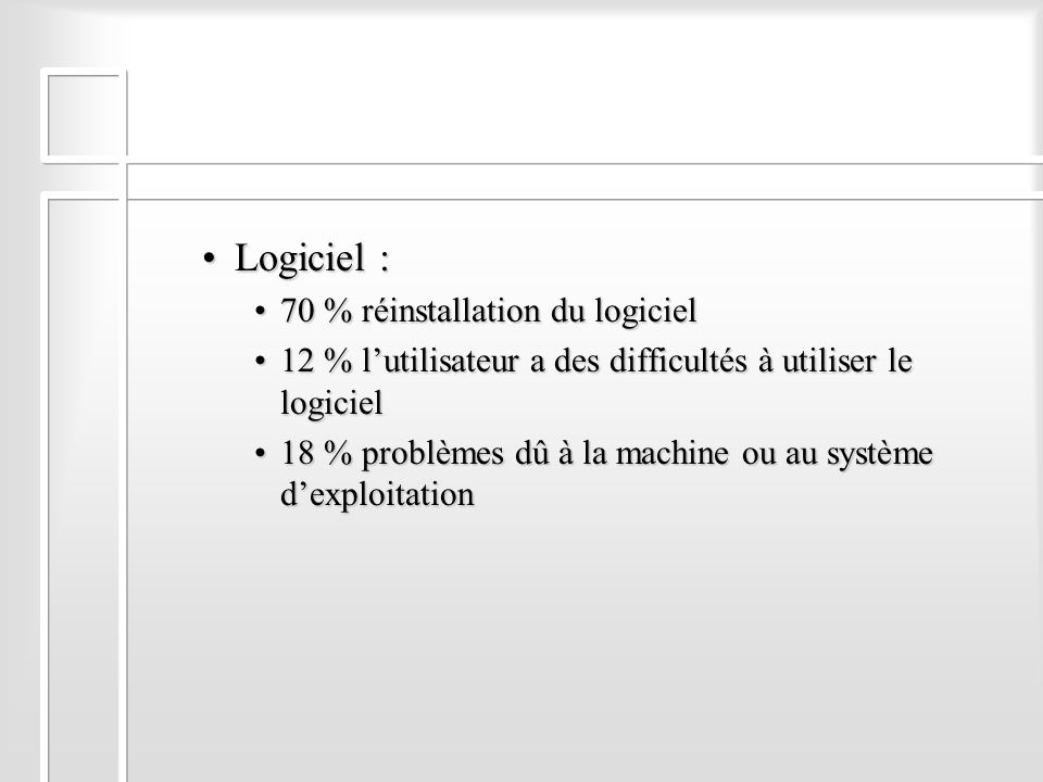 Logiciel : 70 % réinstallation du logiciel