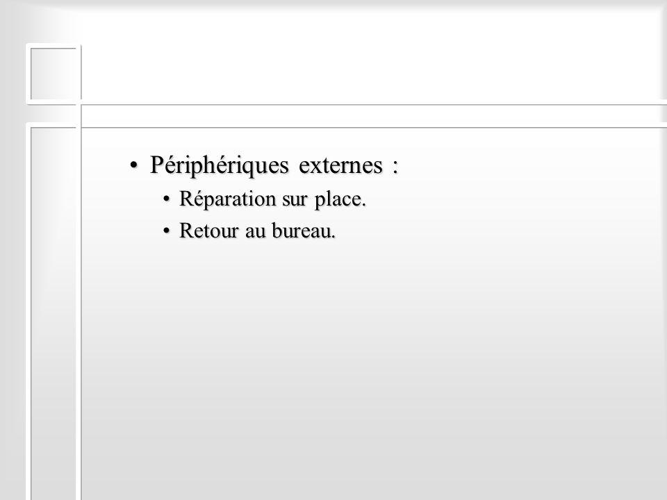 Périphériques externes :
