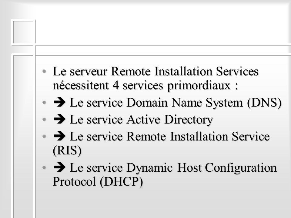 Le serveur Remote Installation Services nécessitent 4 services primordiaux :