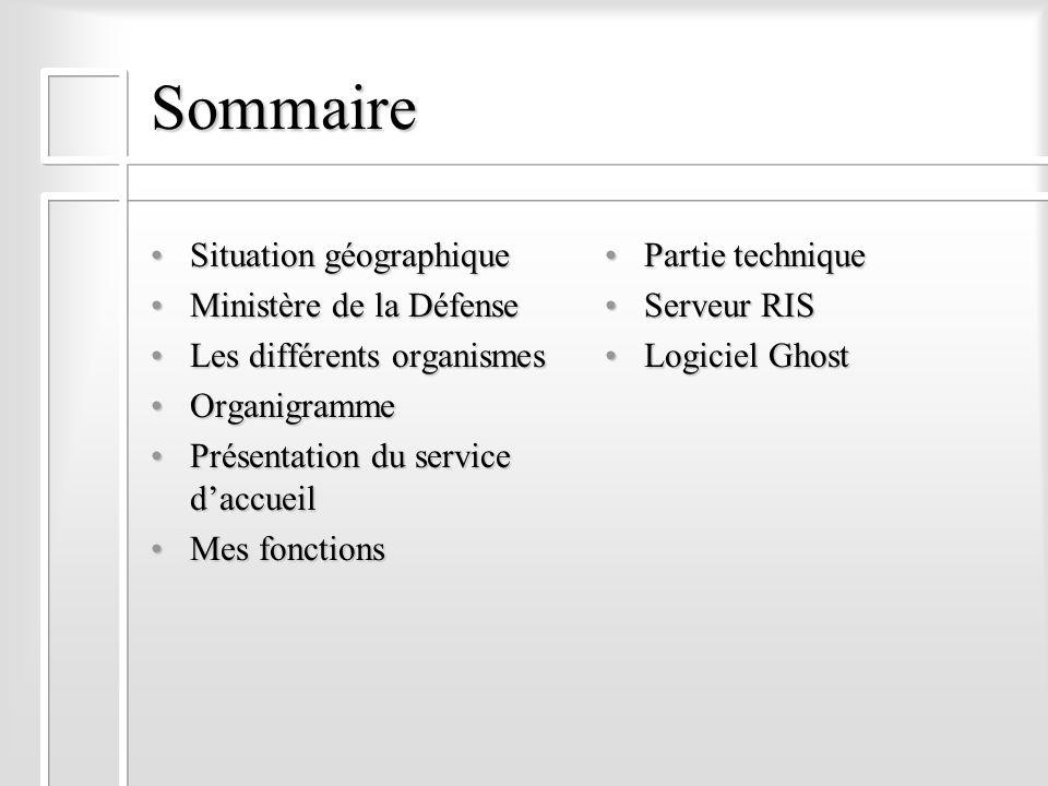 Sommaire Situation géographique Ministère de la Défense