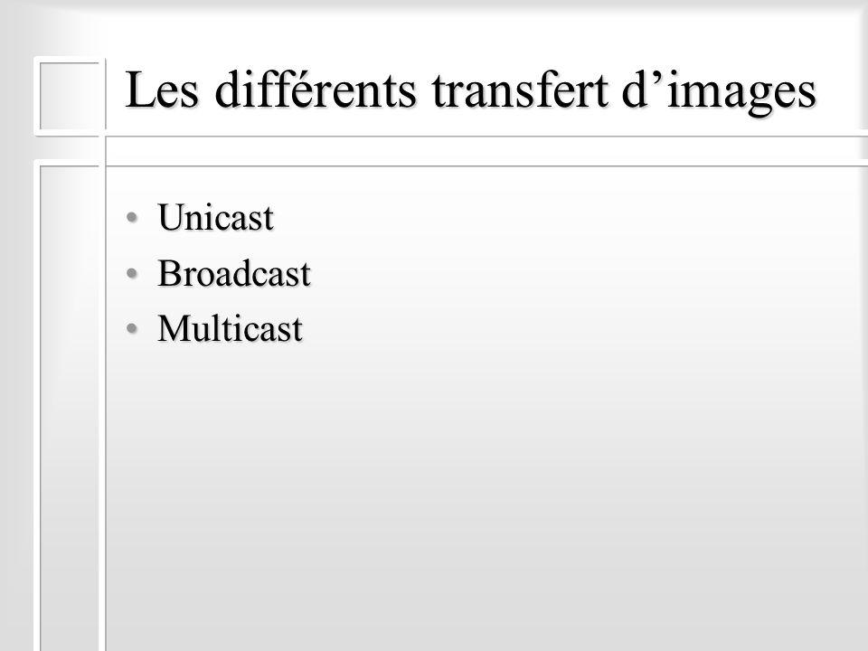 Les différents transfert d'images