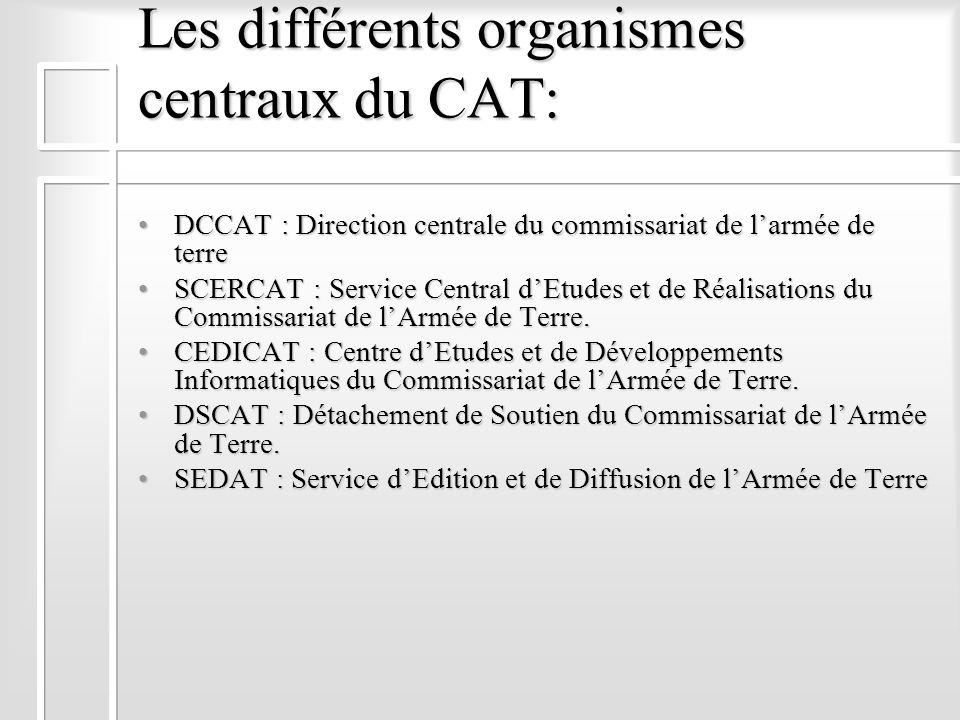 Les différents organismes centraux du CAT:
