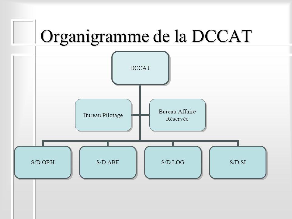 Organigramme de la DCCAT