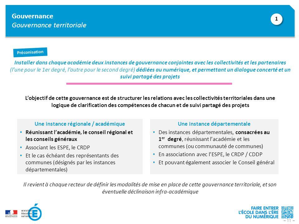 Gouvernance Gouvernance territoriale