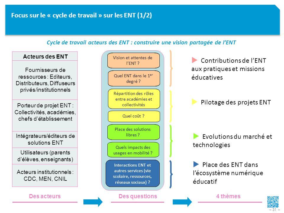 Focus sur le « cycle de travail » sur les ENT (1/2)