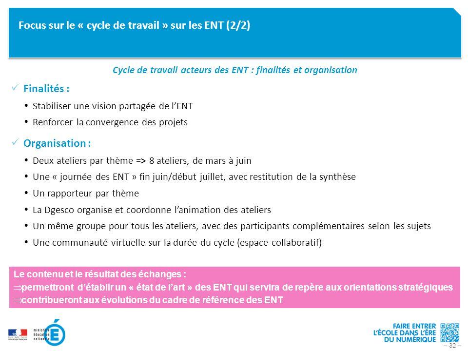 Focus sur le « cycle de travail » sur les ENT (2/2)