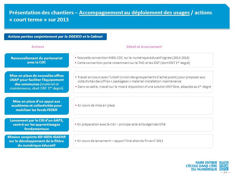 Présentation des chantiers – Accompagnement au déploiement des usages / actions « court terme » sur 2013