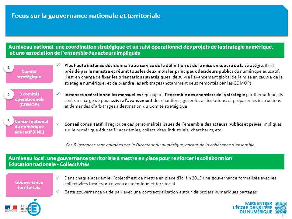 Focus sur la gouvernance nationale et territoriale