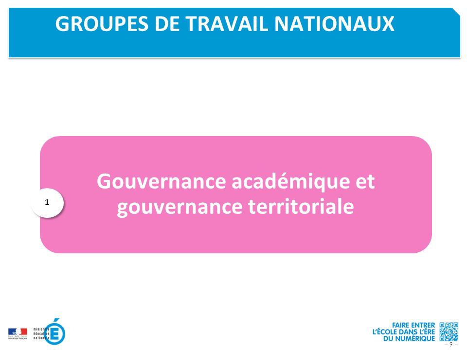 GROUPES DE TRAVAIL NATIONAUX