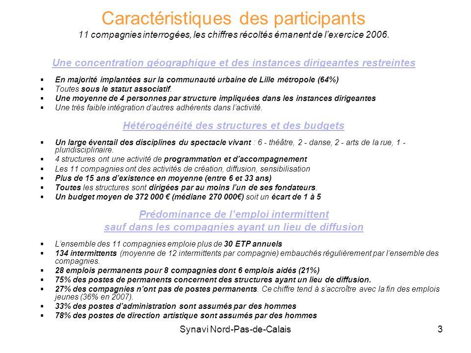 Caractéristiques des participants 11 compagnies interrogées, les chiffres récoltés émanent de l'exercice 2006.
