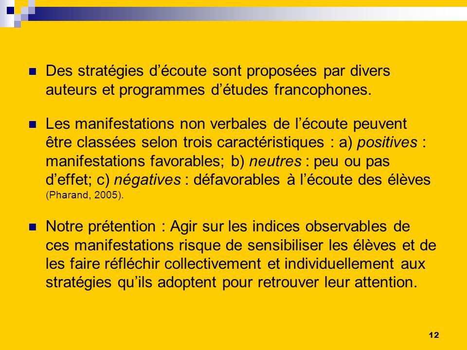 Des stratégies d'écoute sont proposées par divers auteurs et programmes d'études francophones.