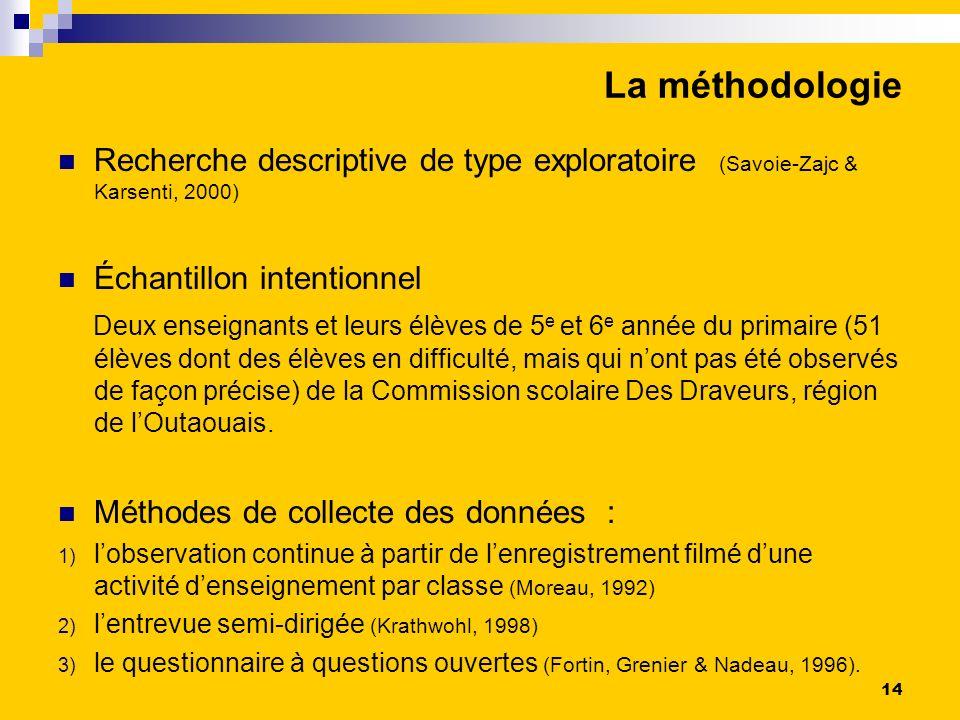 La méthodologie Recherche descriptive de type exploratoire (Savoie-Zajc & Karsenti, 2000) Échantillon intentionnel.