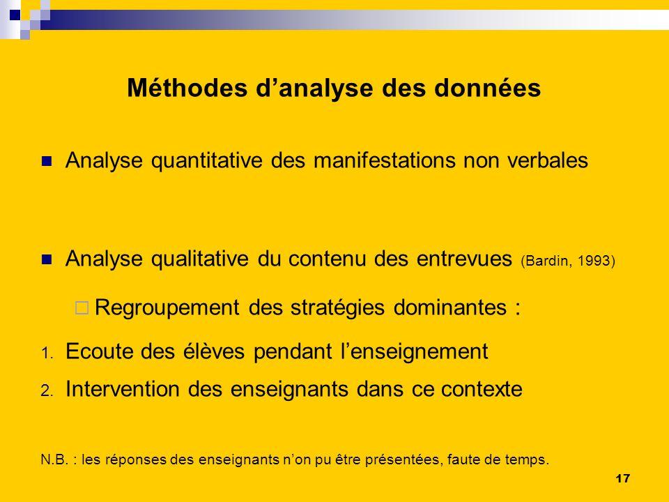 Méthodes d'analyse des données
