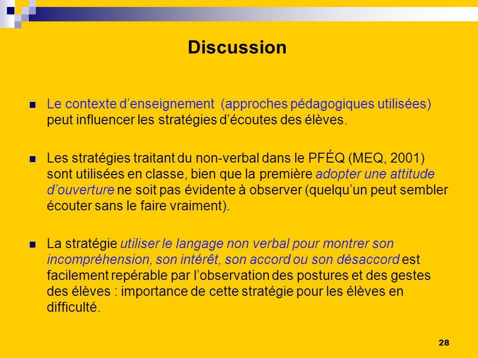 Discussion Le contexte d'enseignement (approches pédagogiques utilisées) peut influencer les stratégies d'écoutes des élèves.