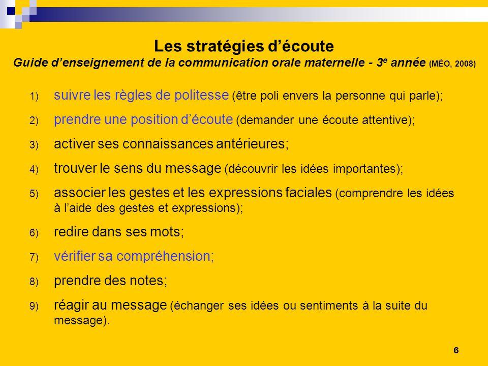 Les stratégies d'écoute Guide d'enseignement de la communication orale maternelle - 3e année (MÉO, 2008)