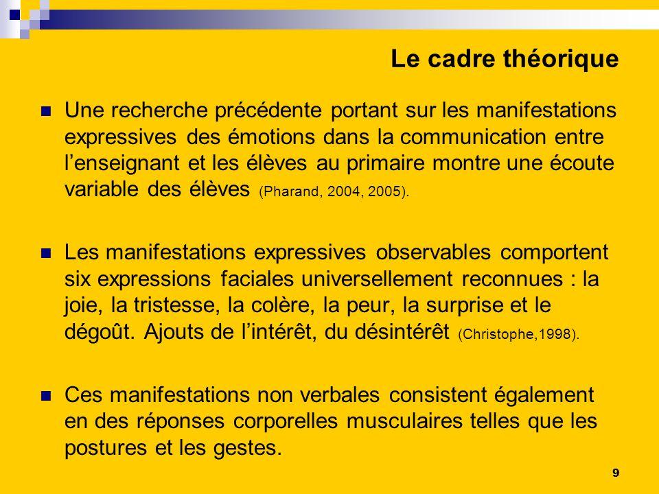 Le cadre théorique