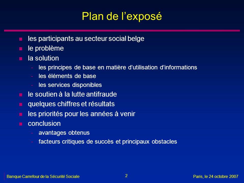 Plan de l'exposé les participants au secteur social belge le problème