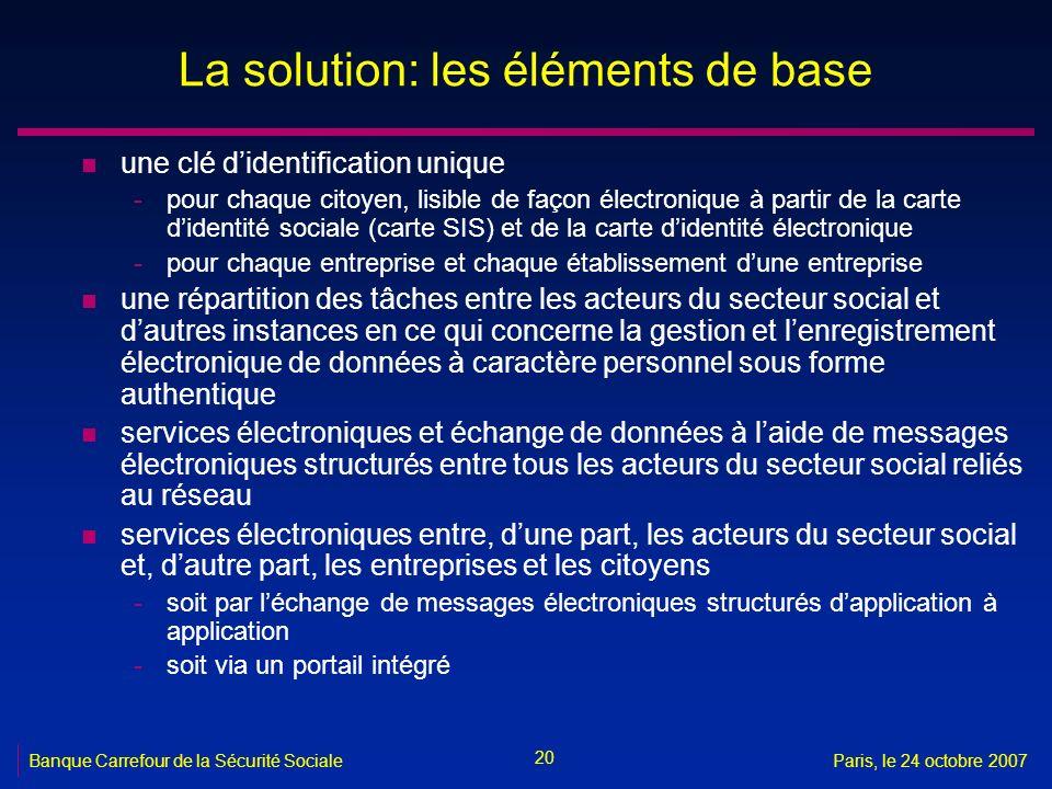 La solution: les éléments de base