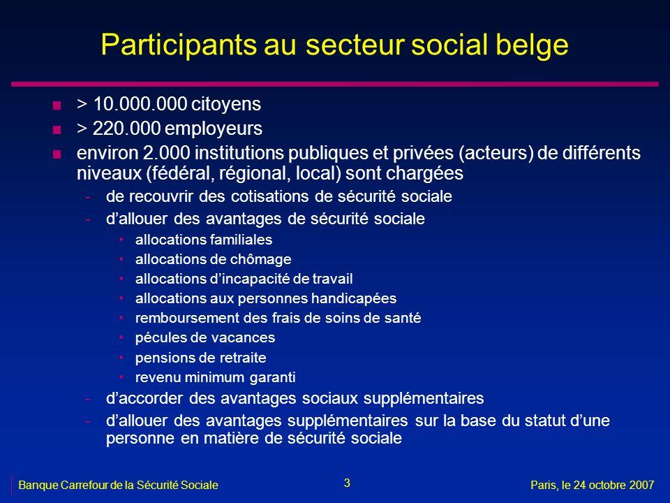 Participants au secteur social belge