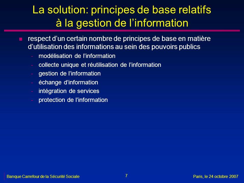 La solution: principes de base relatifs à la gestion de l'information