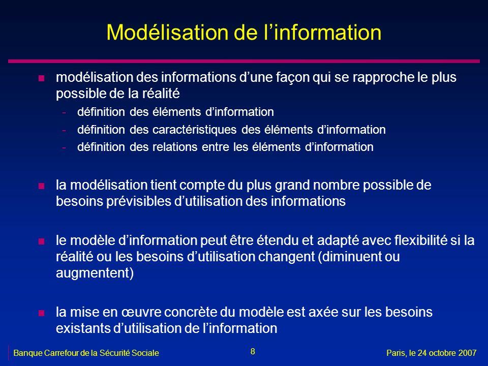 Modélisation de l'information