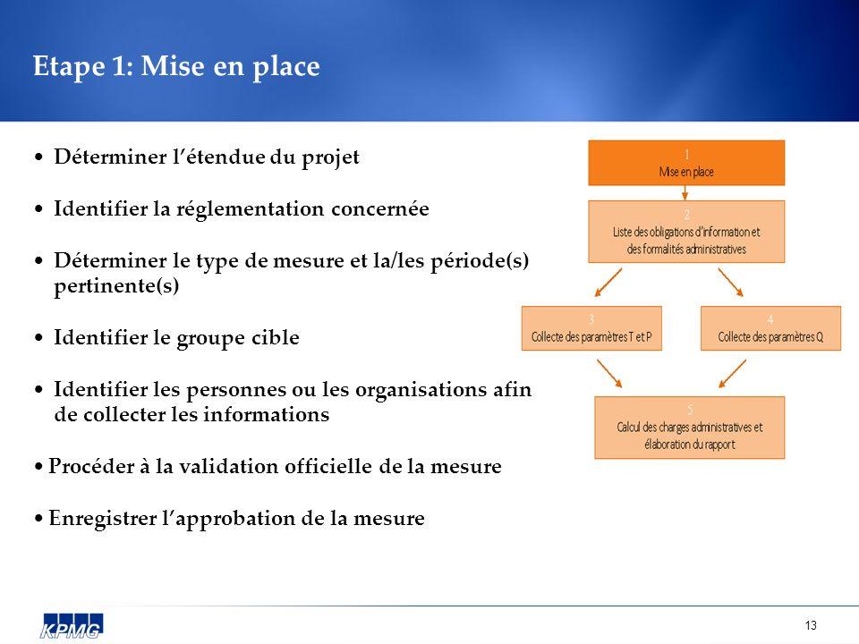 Etape 1: Mise en place Déterminer l'étendue du projet