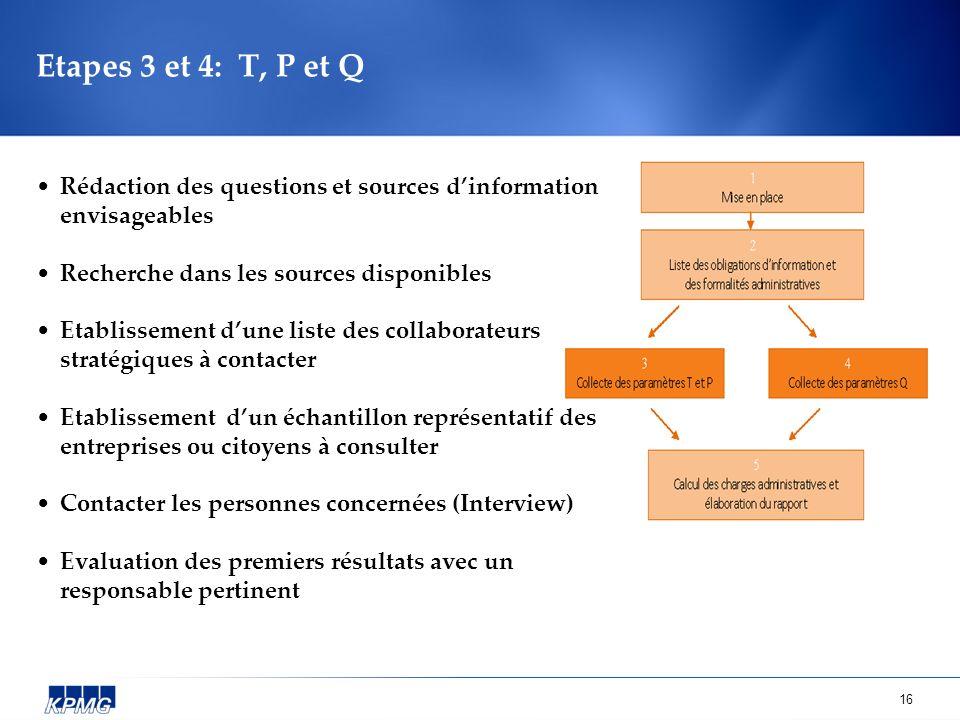 Etapes 3 et 4: T, P et Q Rédaction des questions et sources d'information. envisageables. Recherche dans les sources disponibles.