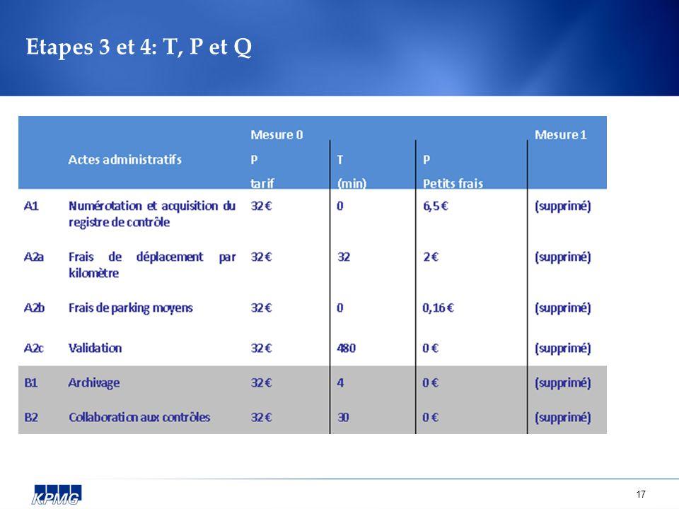 Etapes 3 et 4: T, P et Q