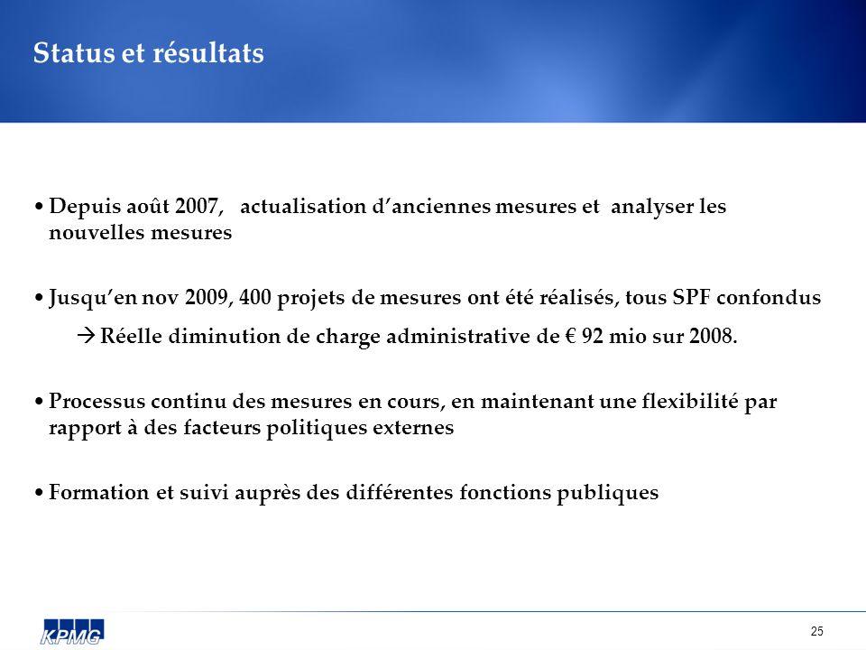 Status et résultats Depuis août 2007, actualisation d'anciennes mesures et analyser les nouvelles mesures.