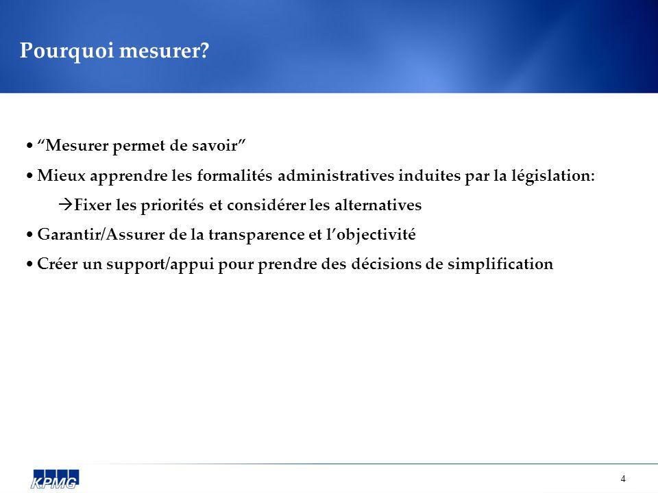 Pourquoi mesurer Mesurer permet de savoir