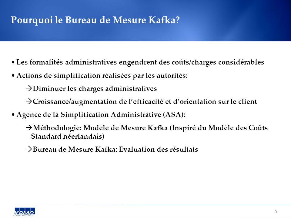 Pourquoi le Bureau de Mesure Kafka
