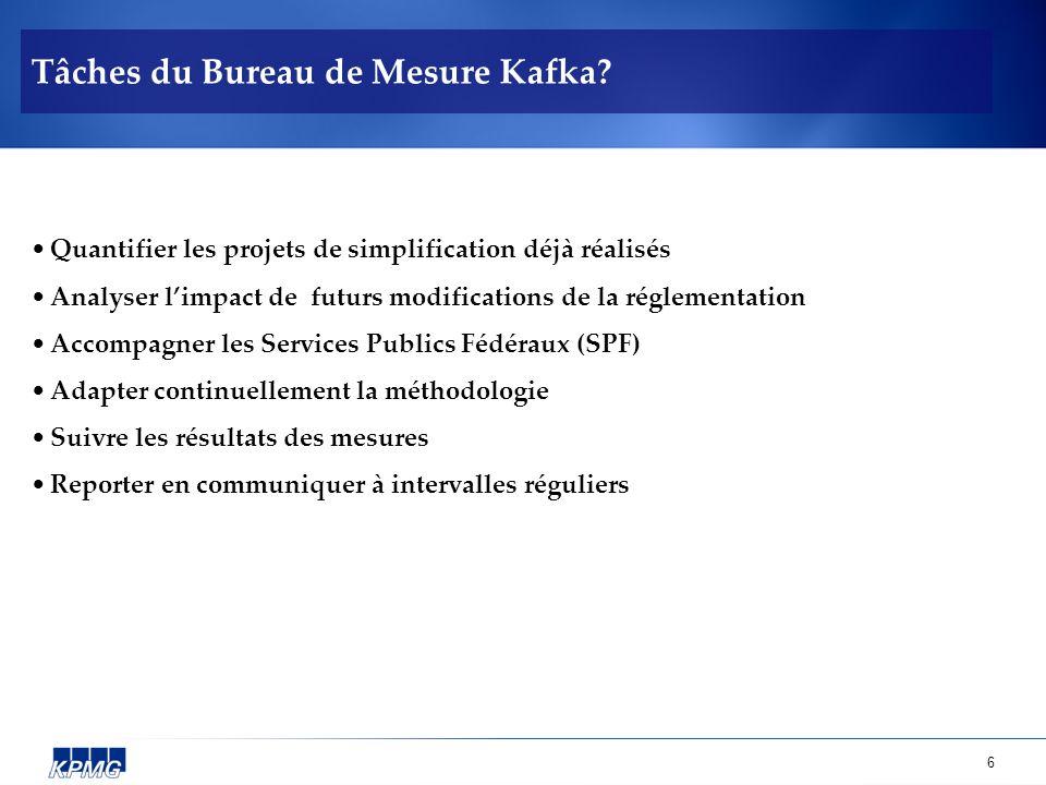Tâches du Bureau de Mesure Kafka