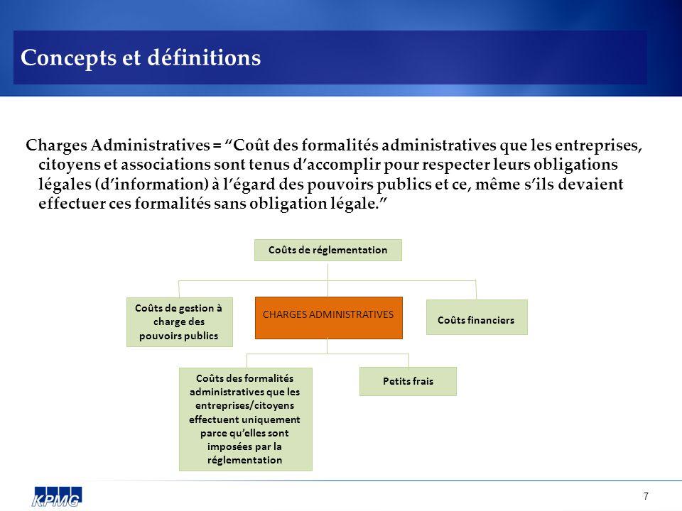 Concepts et définitions