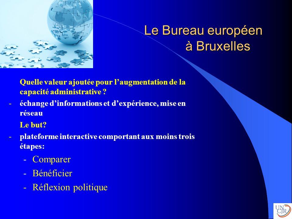 Le Bureau européen à Bruxelles