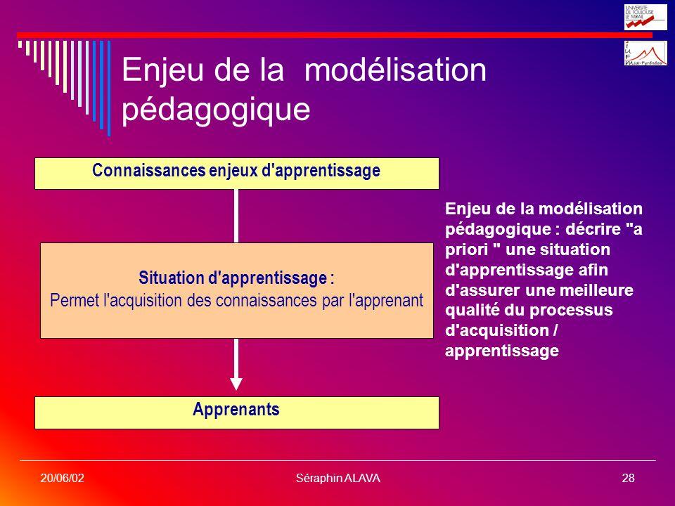 Enjeu de la modélisation pédagogique