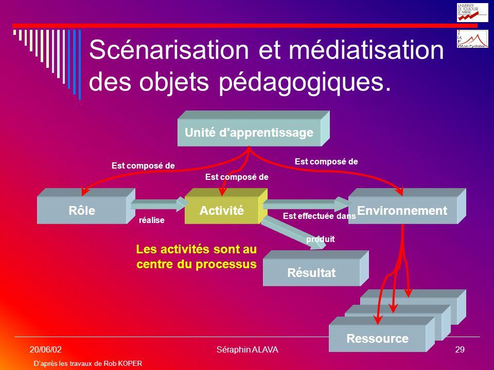 Scénarisation et médiatisation des objets pédagogiques.