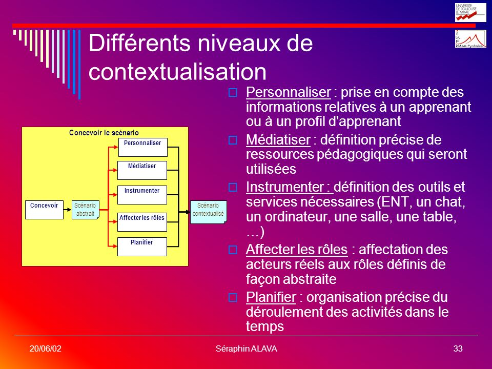 Différents niveaux de contextualisation