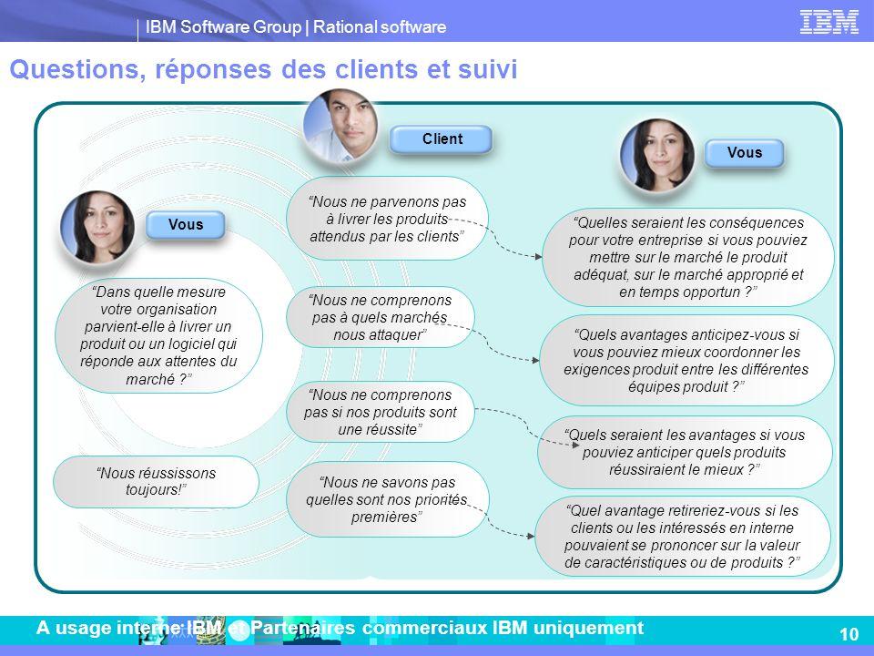 Questions, réponses des clients et suivi