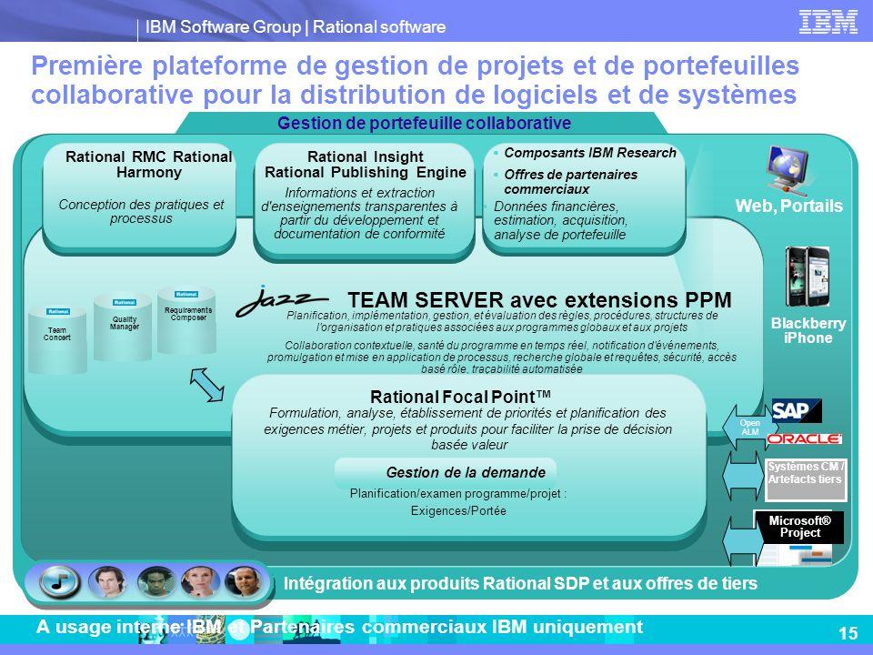 Première plateforme de gestion de projets et de portefeuilles collaborative pour la distribution de logiciels et de systèmes